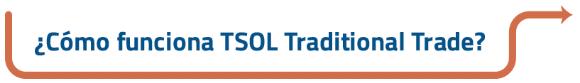 como-funciona-tsol-tradicional-trade